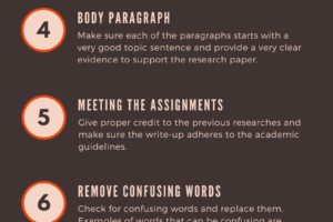 Top 10 Research Paper Proofreading Checklists