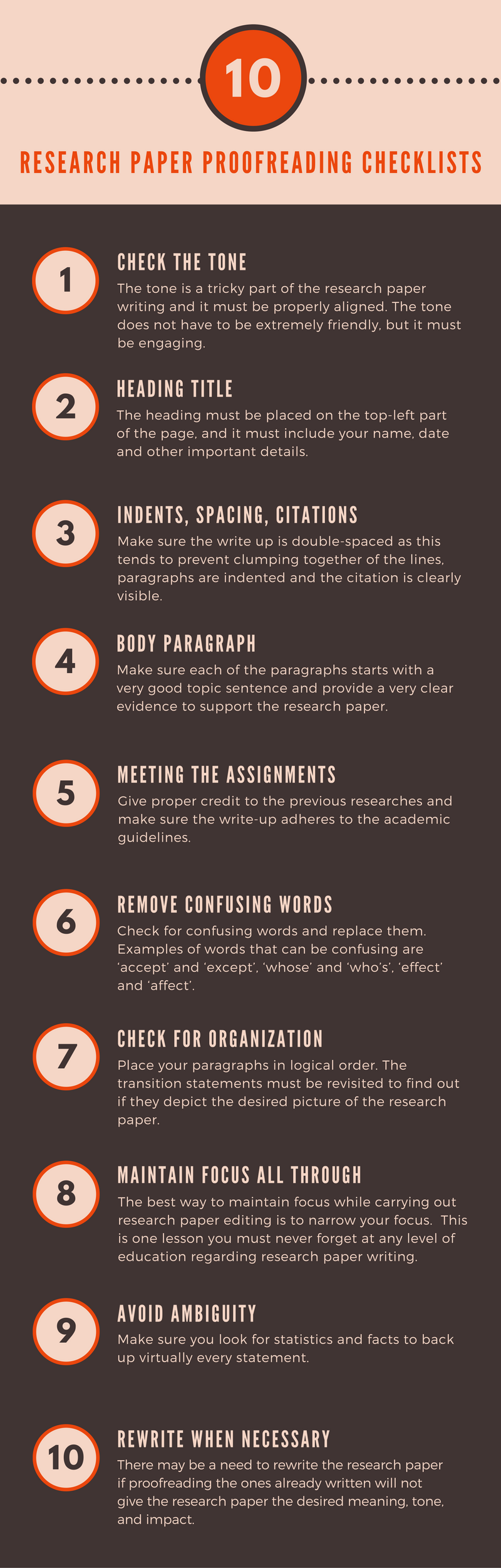 Top 10 Research Paper Proofreading Checklists - ExpertEditors.Net